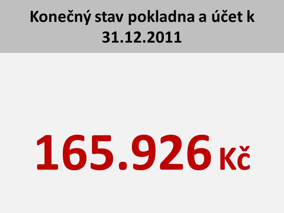 Konečný stav pokladna a účet k 31.12.2011