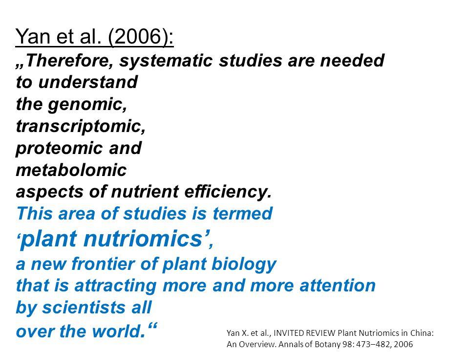 Yan et al. (2006):