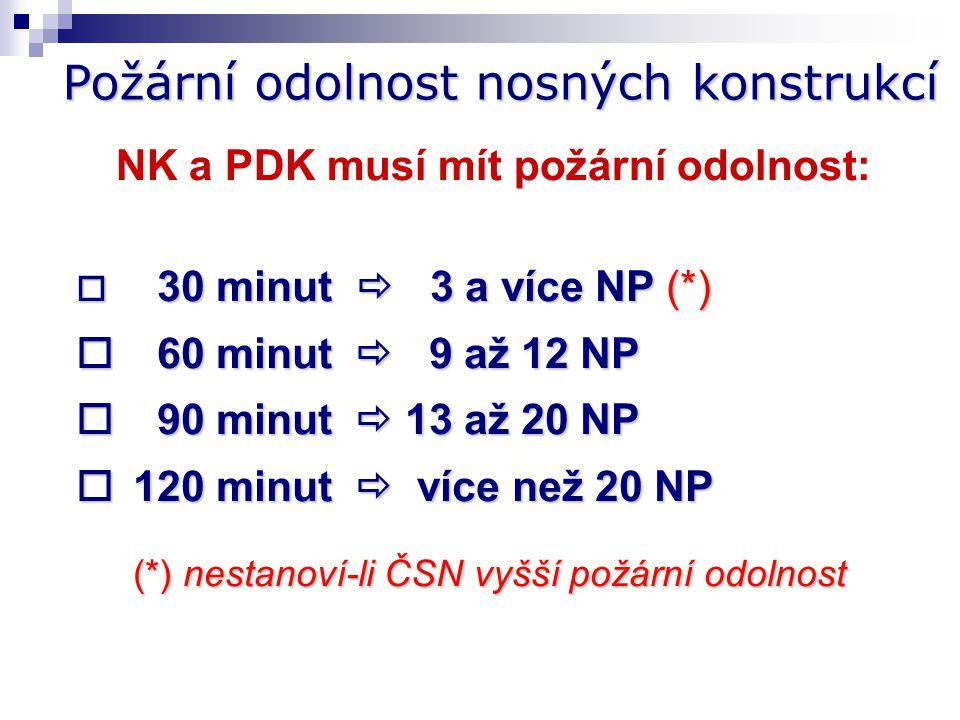 NK a PDK musí mít požární odolnost: