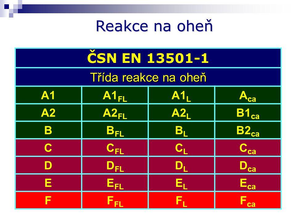 Reakce na oheň ČSN EN 13501-1 Třída reakce na oheň A1 A1FL A1L Aca A2