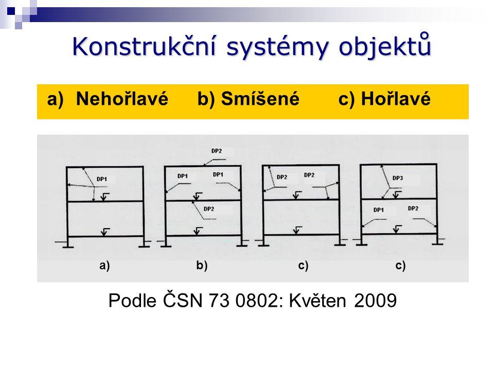 Konstrukční systémy objektů