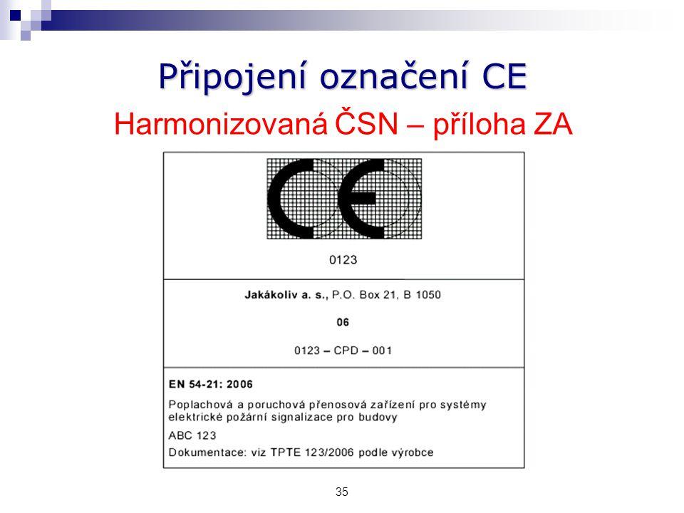 Harmonizovaná ČSN – příloha ZA