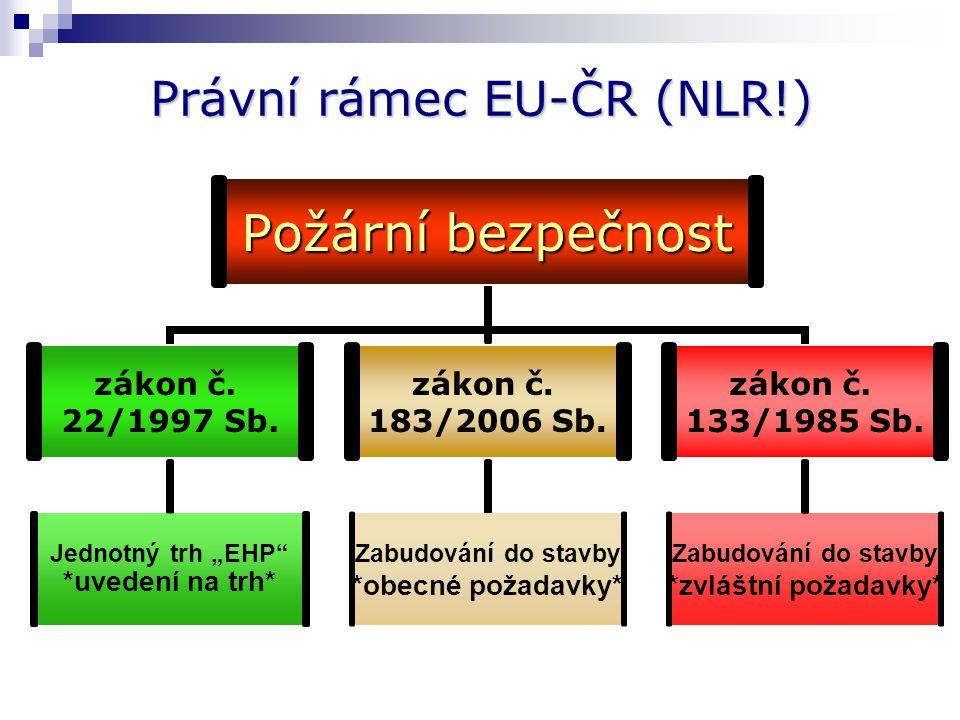 Právní rámec EU-ČR (NLR!)