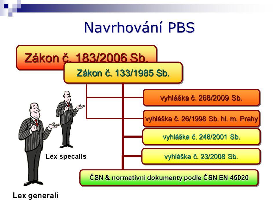 vyhláška č. 26/1998 Sb. hl. m. Prahy