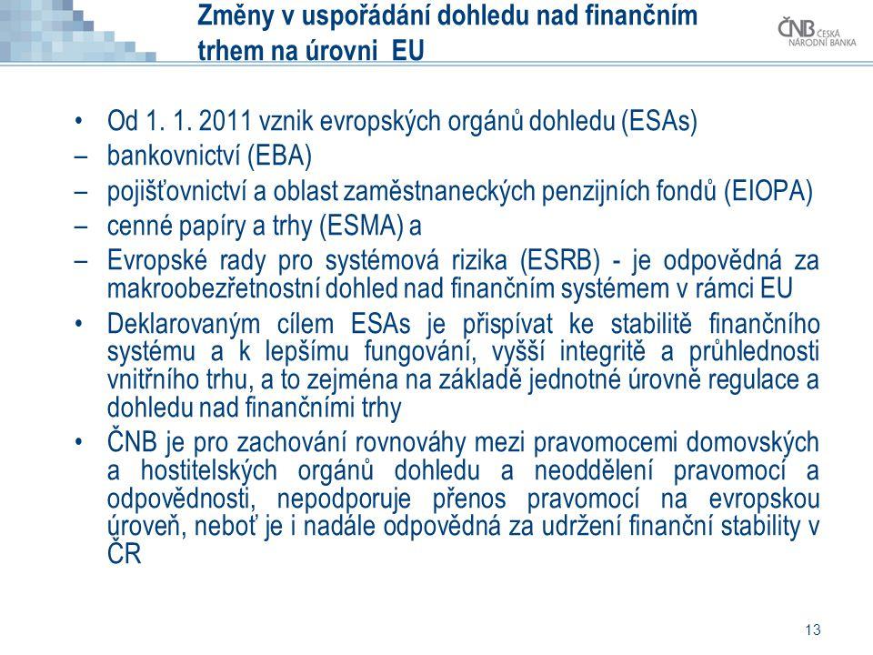 Změny v uspořádání dohledu nad finančním trhem na úrovni EU