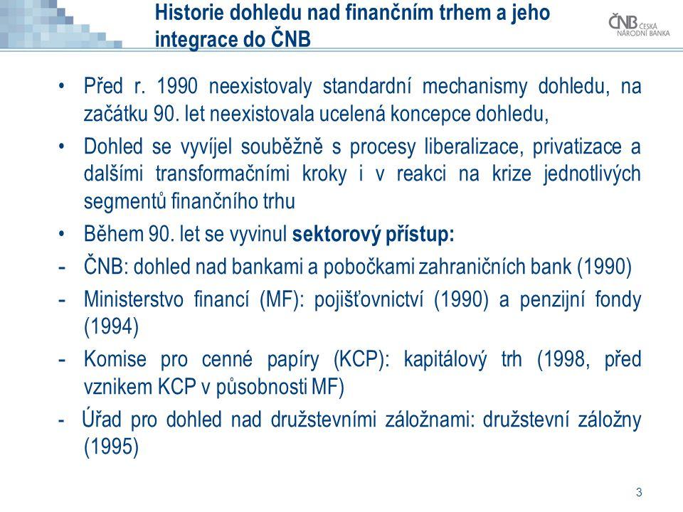 Historie dohledu nad finančním trhem a jeho integrace do ČNB