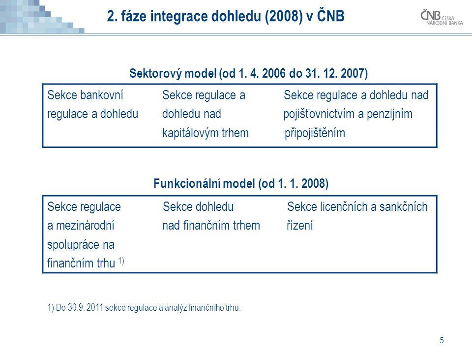 2. fáze integrace dohledu (2008) v ČNB
