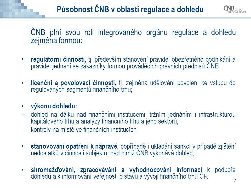 Působnost ČNB v oblasti regulace a dohledu