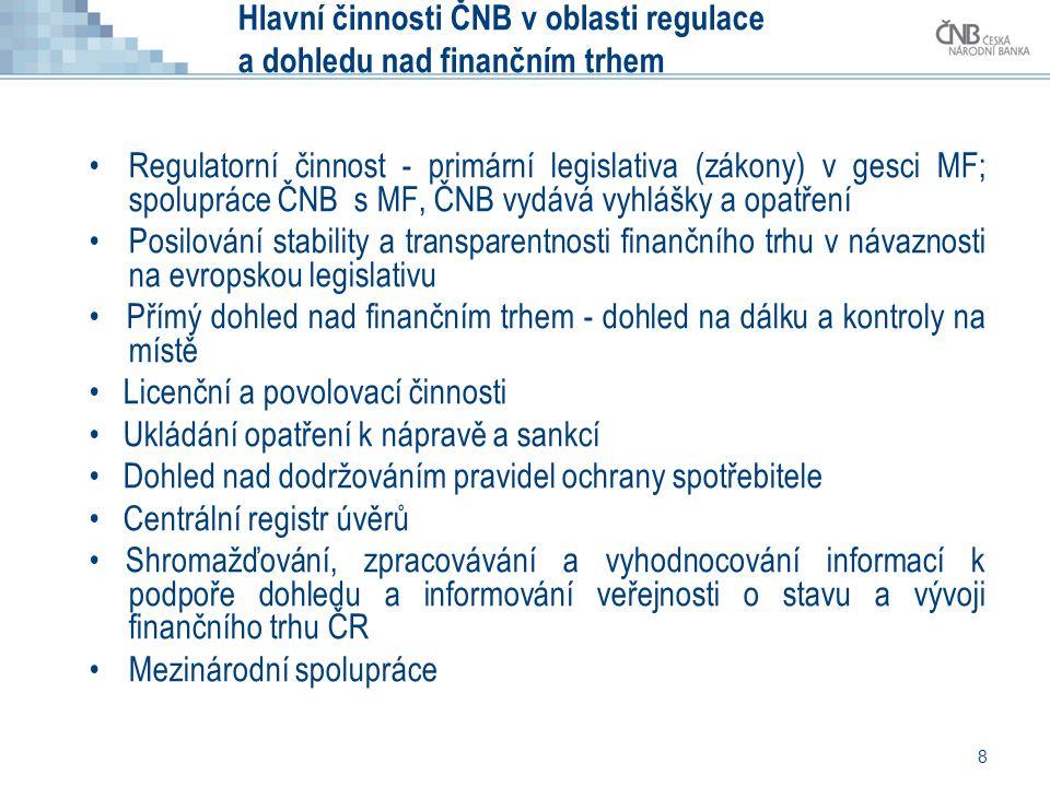Hlavní činnosti ČNB v oblasti regulace a dohledu nad finančním trhem