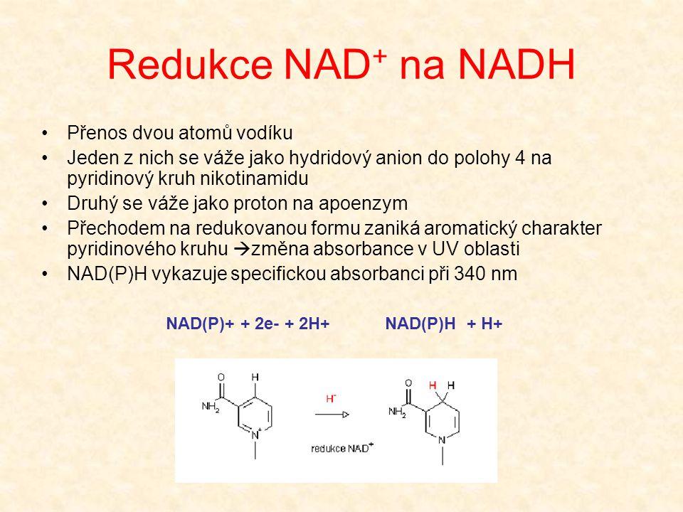 Redukce NAD+ na NADH Přenos dvou atomů vodíku