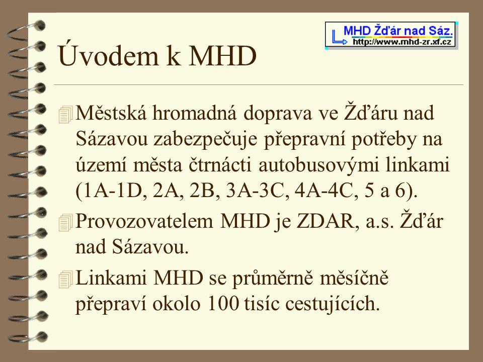 Úvodem k MHD