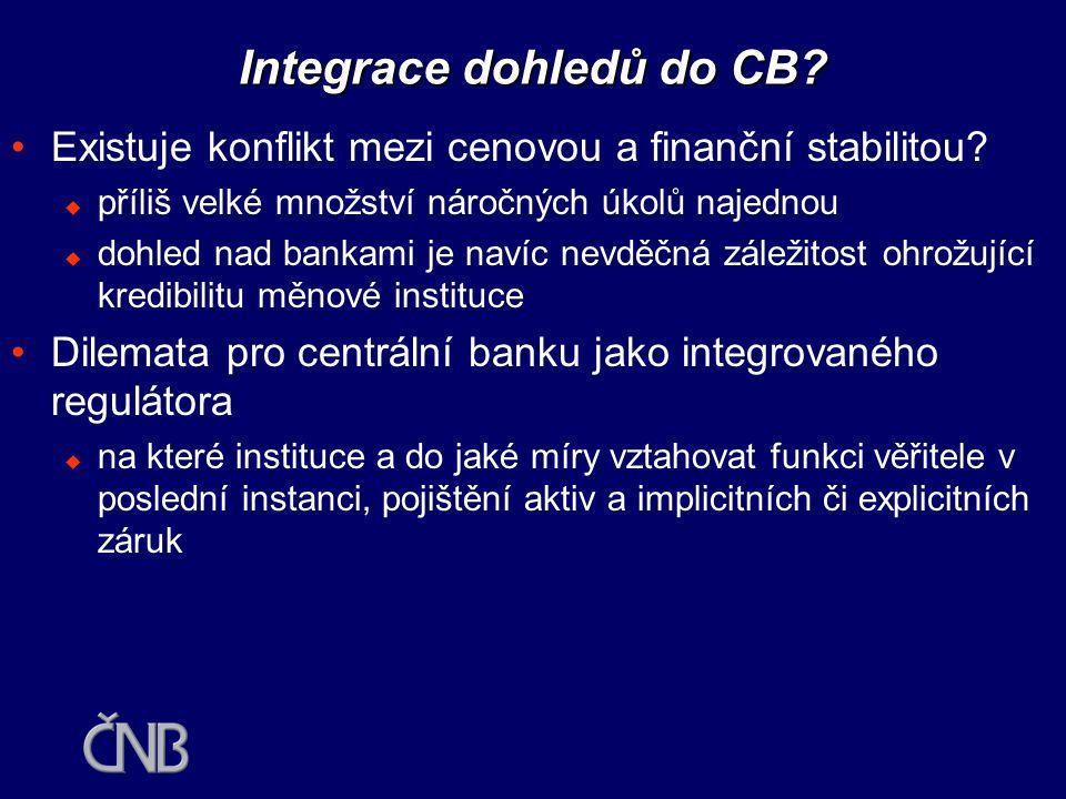 Integrace dohledů do CB