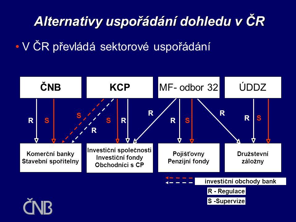 Alternativy uspořádání dohledu v ČR