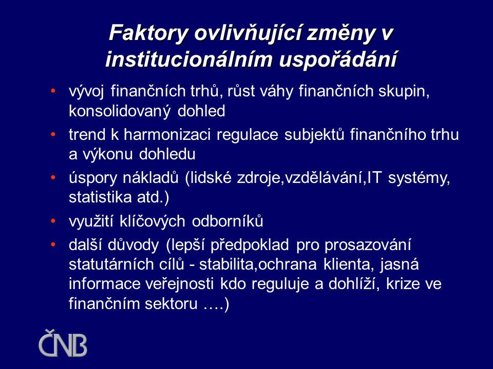Faktory ovlivňující změny v institucionálním uspořádání