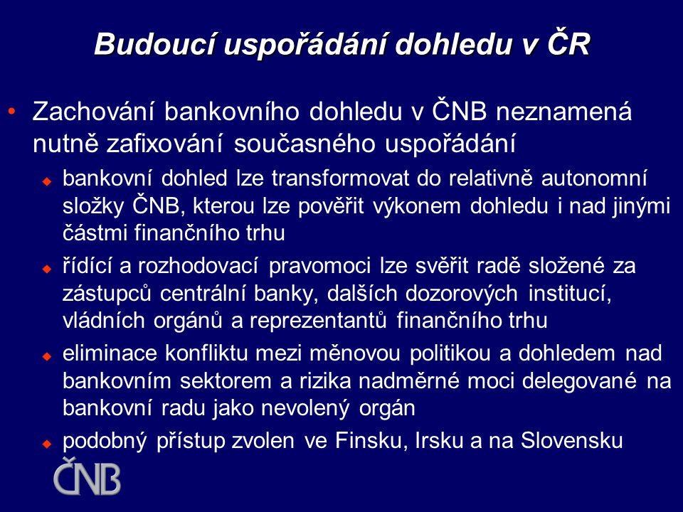Budoucí uspořádání dohledu v ČR