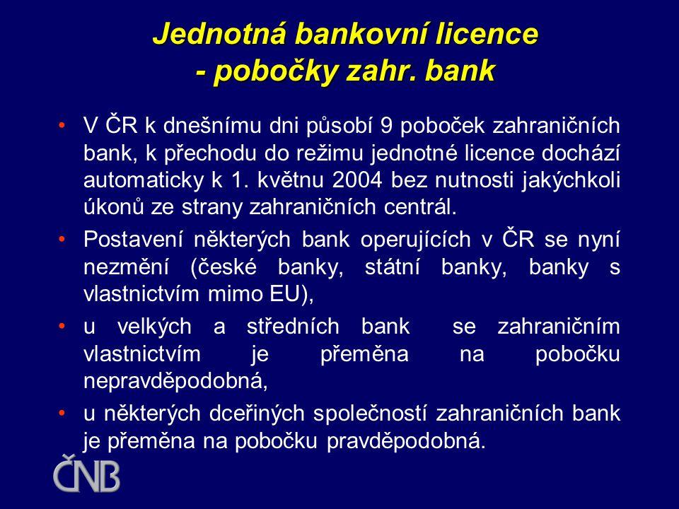 Jednotná bankovní licence - pobočky zahr. bank