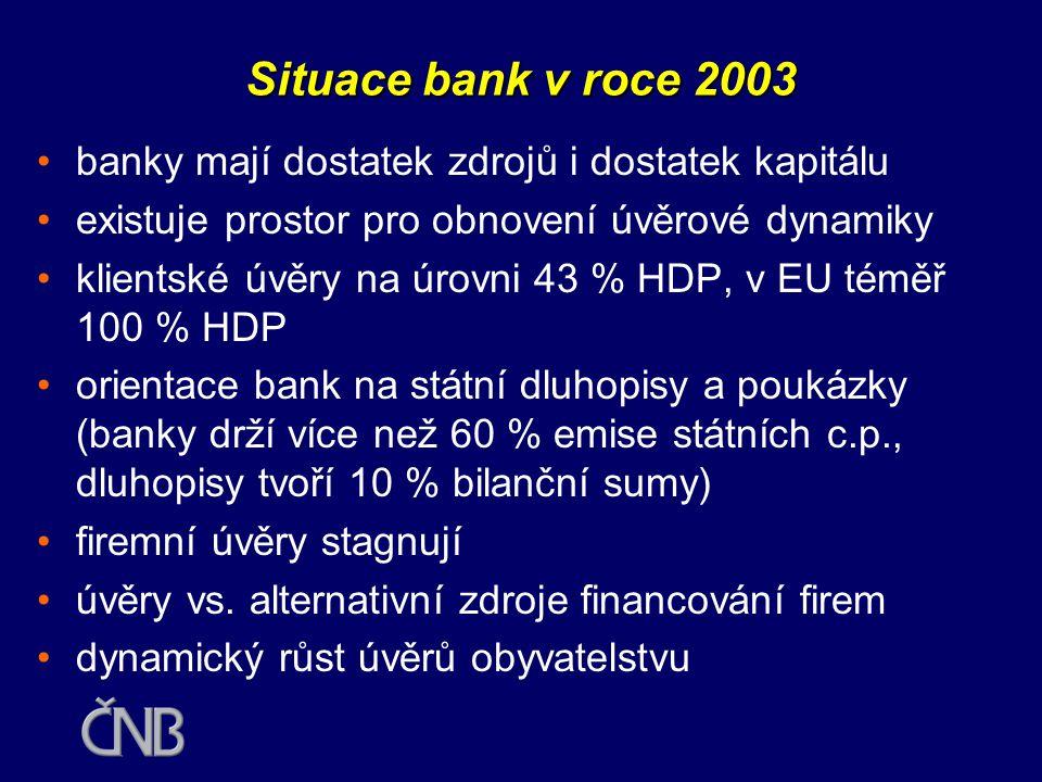 Situace bank v roce 2003 banky mají dostatek zdrojů i dostatek kapitálu. existuje prostor pro obnovení úvěrové dynamiky.