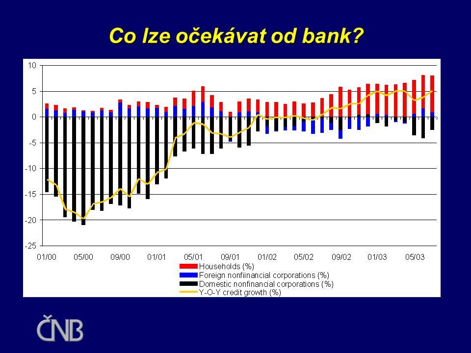 Co lze očekávat od bank