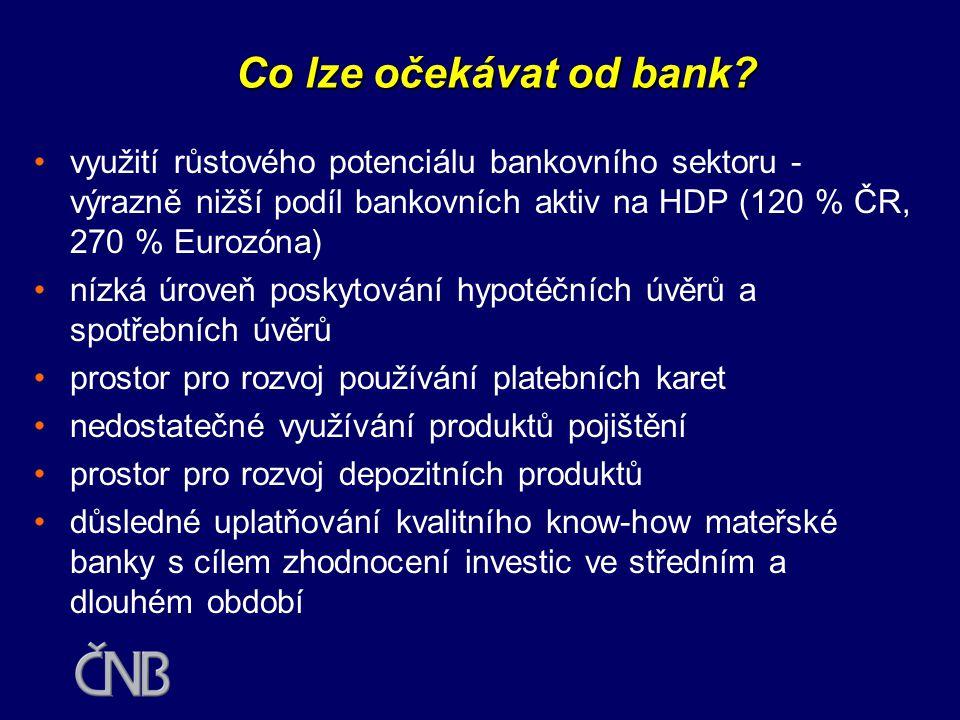 Co lze očekávat od bank využití růstového potenciálu bankovního sektoru - výrazně nižší podíl bankovních aktiv na HDP (120 % ČR, 270 % Eurozóna)