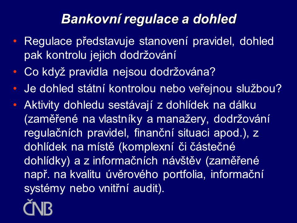 Bankovní regulace a dohled