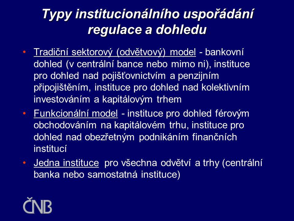 Typy institucionálního uspořádání regulace a dohledu