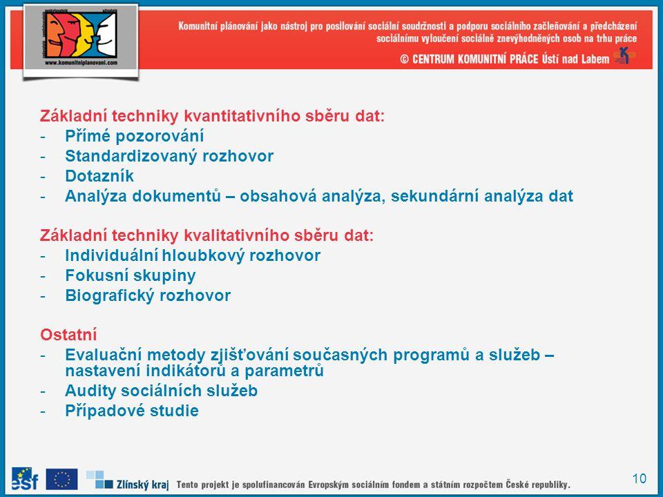Základní techniky kvantitativního sběru dat: