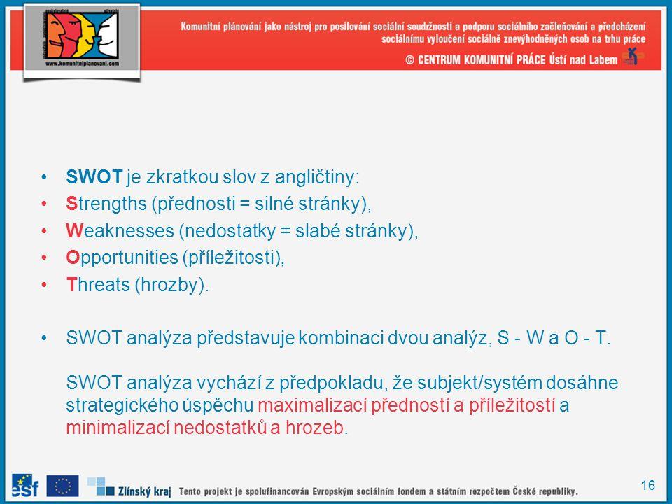 SWOT je zkratkou slov z angličtiny: