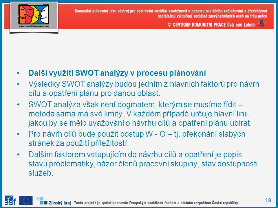 Další využití SWOT analýzy v procesu plánování