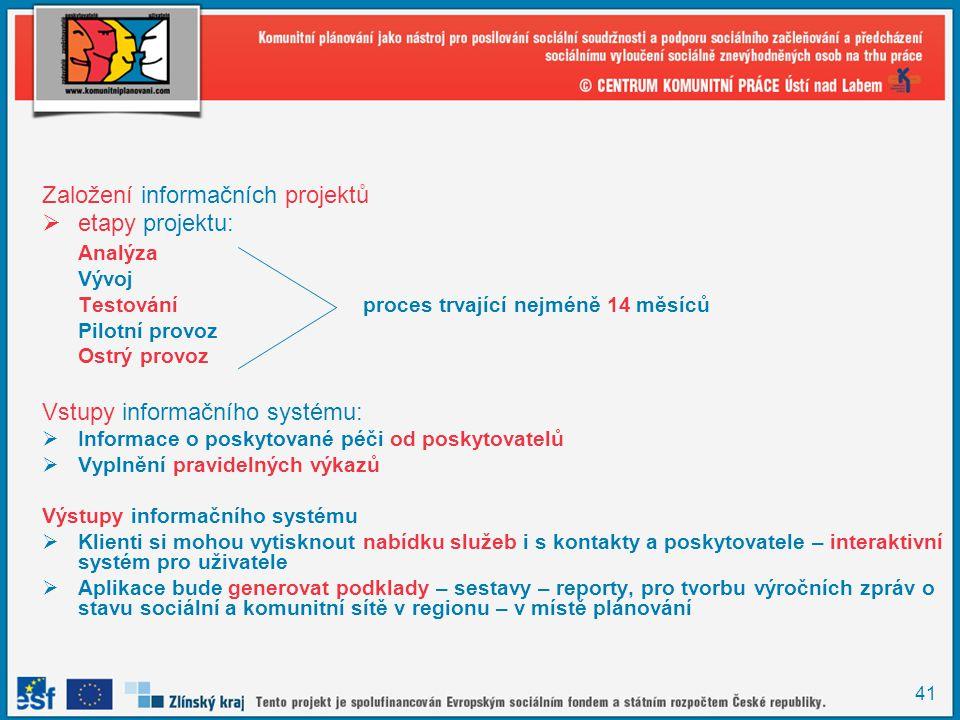 Založení informačních projektů etapy projektu: Analýza
