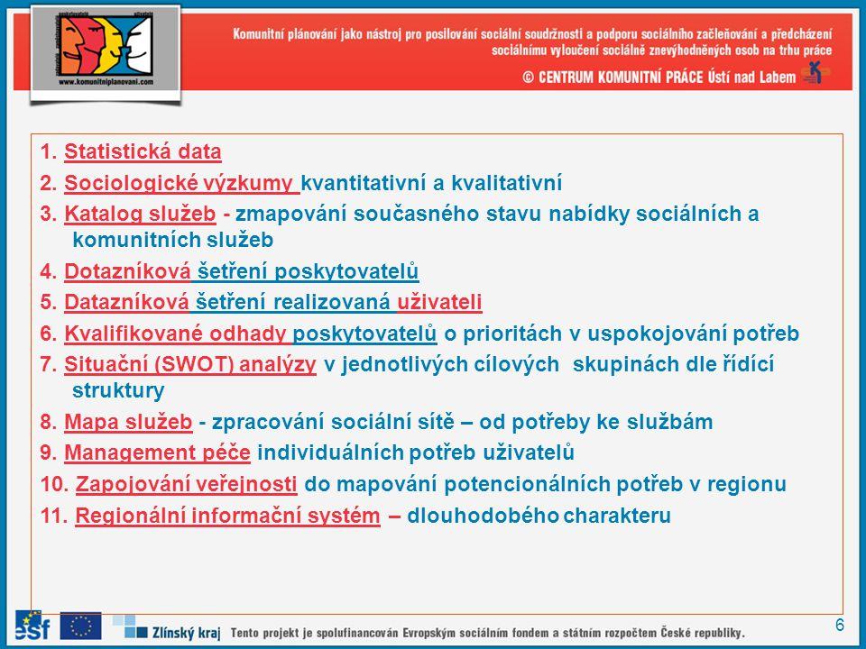 1. Statistická data 2. Sociologické výzkumy kvantitativní a kvalitativní.