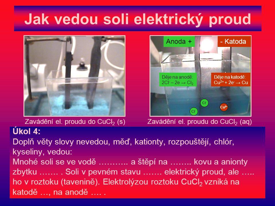 Jak vedou soli elektrický proud