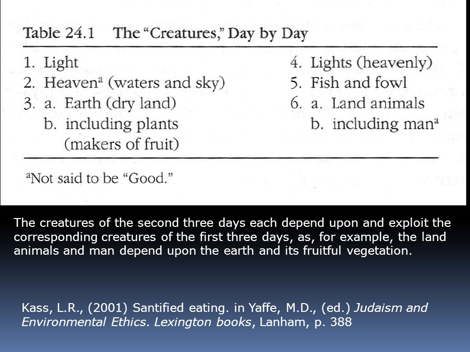 The creatures of the second three days each depend upon and exploit the corresponding creatures of the first three days, as, for example, the land animals and man depend upon the earth and its fruitful vegetation.