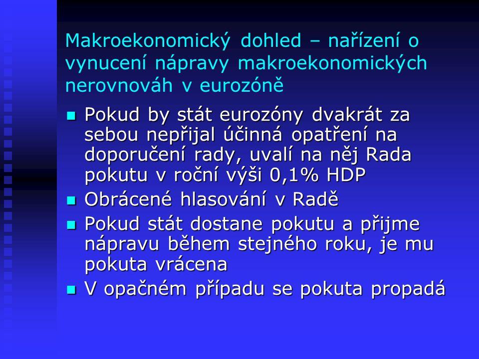 Makroekonomický dohled – nařízení o vynucení nápravy makroekonomických nerovnováh v eurozóně