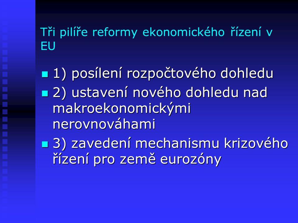 Tři pilíře reformy ekonomického řízení v EU