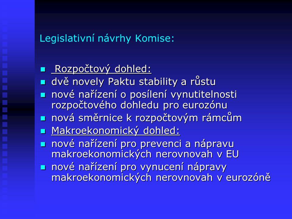 Legislativní návrhy Komise: