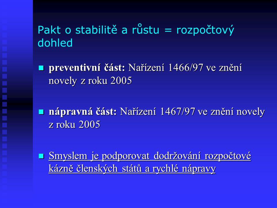 Pakt o stabilitě a růstu = rozpočtový dohled