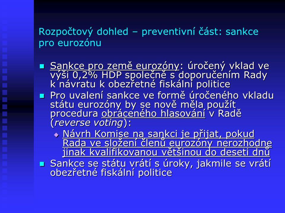 Rozpočtový dohled – preventivní část: sankce pro eurozónu