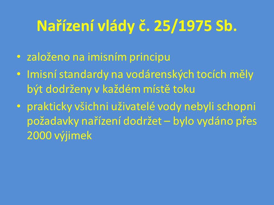 Nařízení vlády č. 25/1975 Sb. založeno na imisním principu