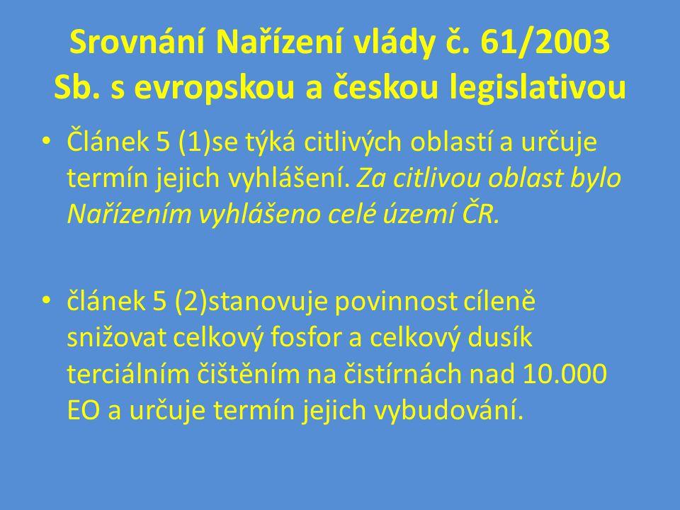 Srovnání Nařízení vlády č. 61/2003 Sb