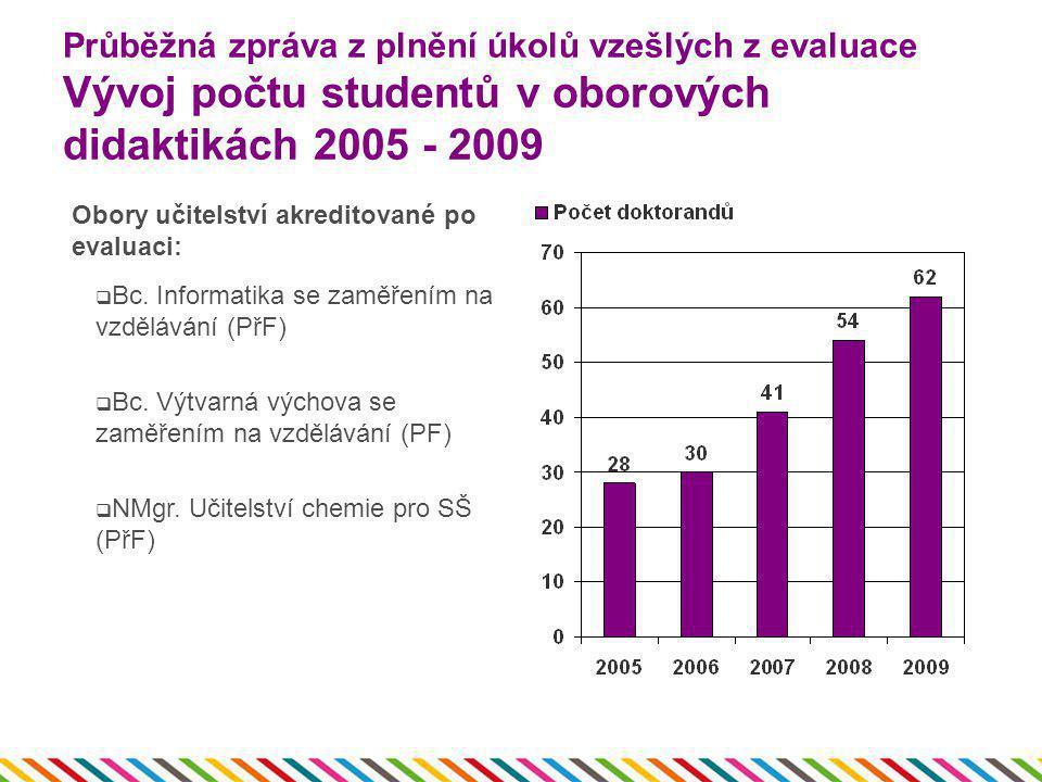 Průběžná zpráva z plnění úkolů vzešlých z evaluace Vývoj počtu studentů v oborových didaktikách 2005 - 2009