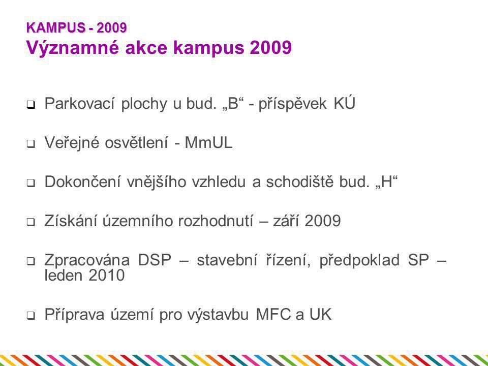 KAMPUS - 2009 Významné akce kampus 2009
