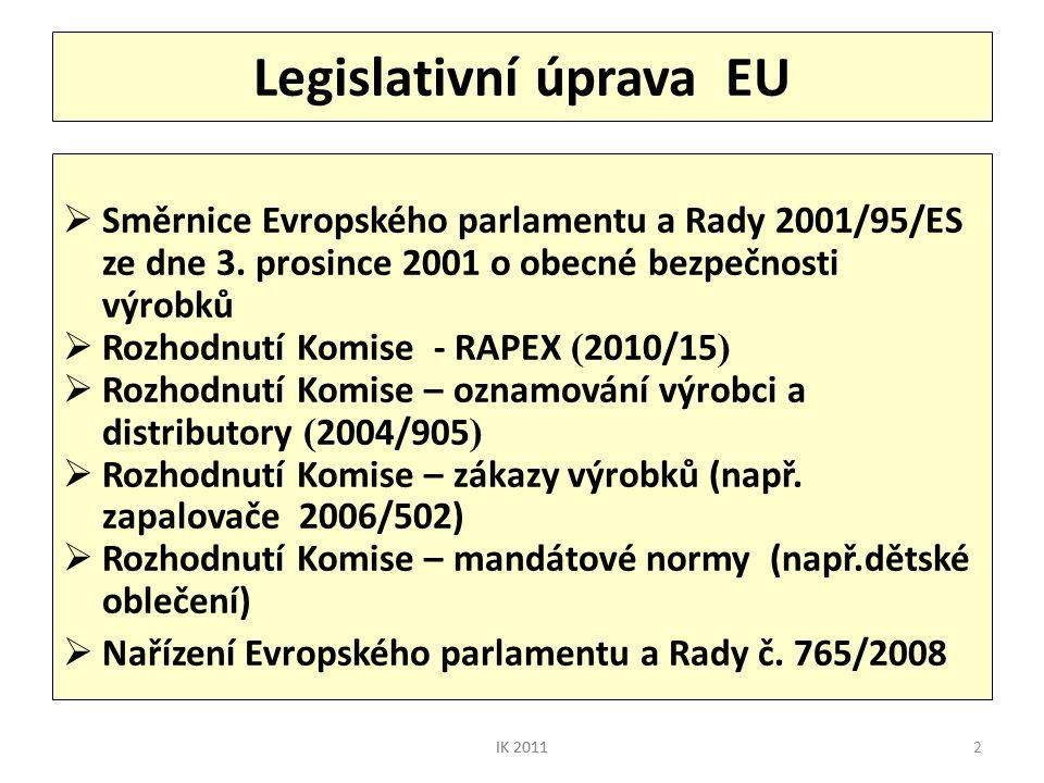 Legislativní úprava EU