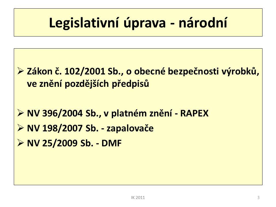 Legislativní úprava - národní