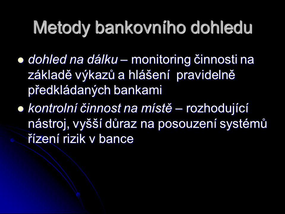 Metody bankovního dohledu