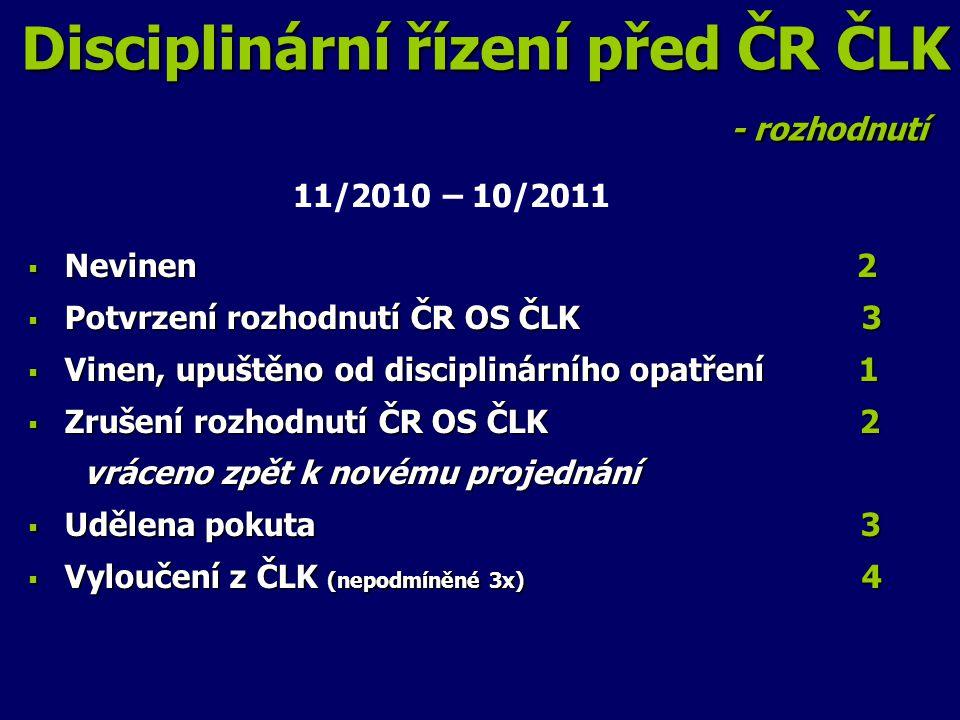 Disciplinární řízení před ČR ČLK - rozhodnutí