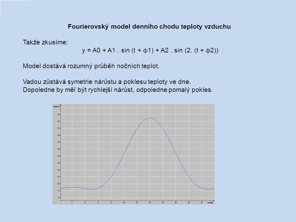Fourierovský model denního chodu teploty vzduchu