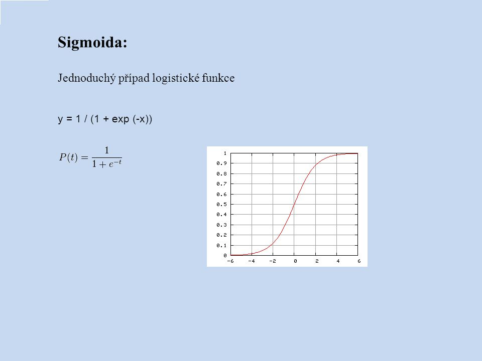 Sigmoida: Jednoduchý případ logistické funkce y = 1 / (1 + exp (-x))