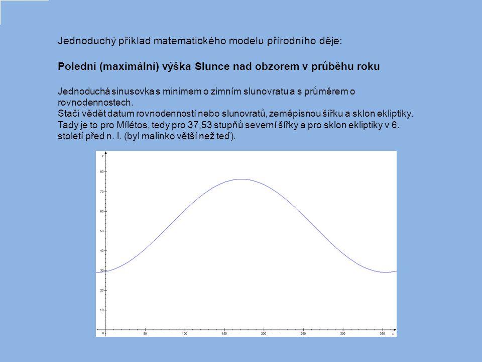 Jednoduchý příklad matematického modelu přírodního děje: