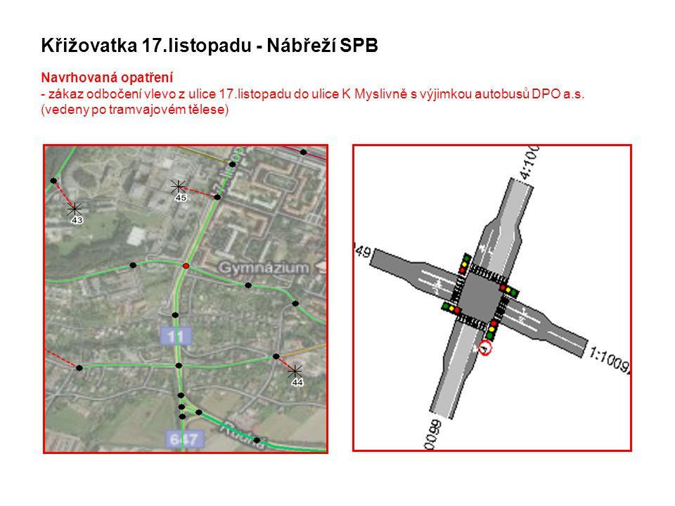 Křižovatka 17.listopadu - Nábřeží SPB Navrhovaná opatření - zákaz odbočení vlevo z ulice 17.listopadu do ulice K Myslivně s výjimkou autobusů DPO a.s.