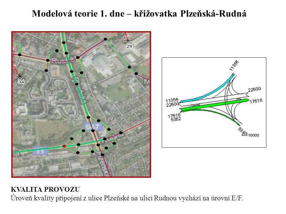 Modelová teorie 1. dne – křižovatka Plzeňská-Rudná
